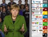 Merkel und managed services